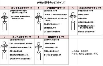肩甲骨タイプ.jpg